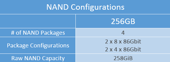 NANDConfigurations.png?m=1412424807
