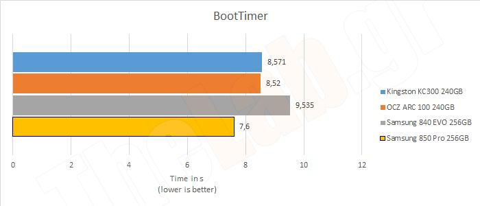 System12BootTimer.png?m=1412428434
