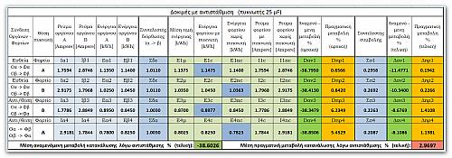 test%201-%2025%CE%BCf_007_.png?m=1323563308