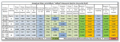 test%203-36%CE%BCF_010_.png?m=1323563316