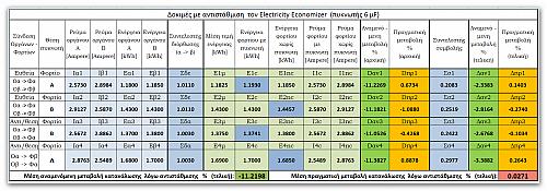 test%204-6%CE%BCF_009_.png?m=1323563320