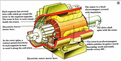 Electric%20motor%20contruction_DC_real.jpg?m=1318883560