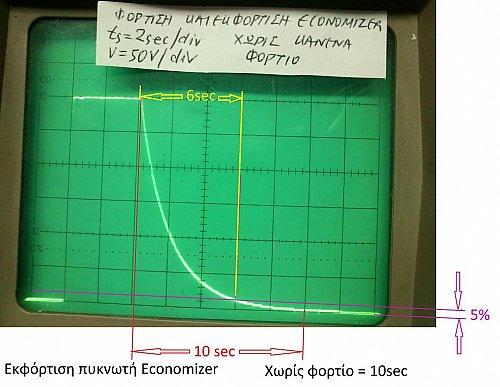 %CE%95%CE%BA%CF%86%CF%8C%CF%81%CF%84%CE%B9%CF%83%CE%B7%20Economizer_No%20Load-large.jpg?m=1327095553