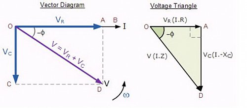 Vector%20Diagram%20of%20the%20Resultant%20R-C%20%20Voltage.jpg?m=1318883586